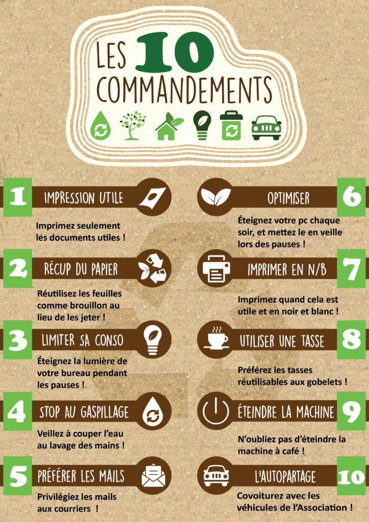 Flyer 10 commandements verso